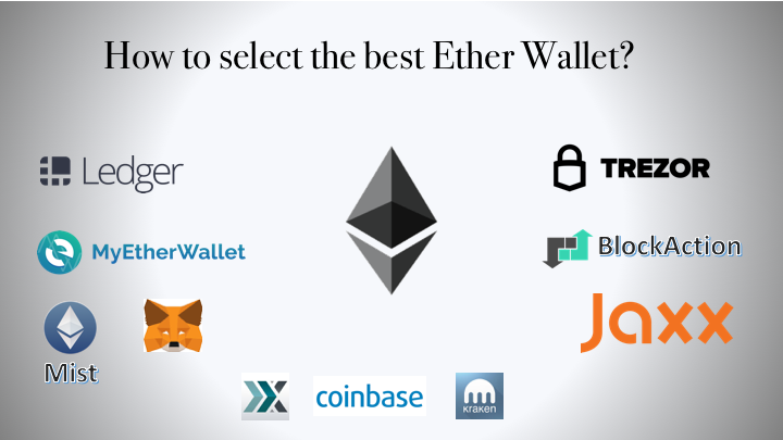 The Best Ethereum Wallets